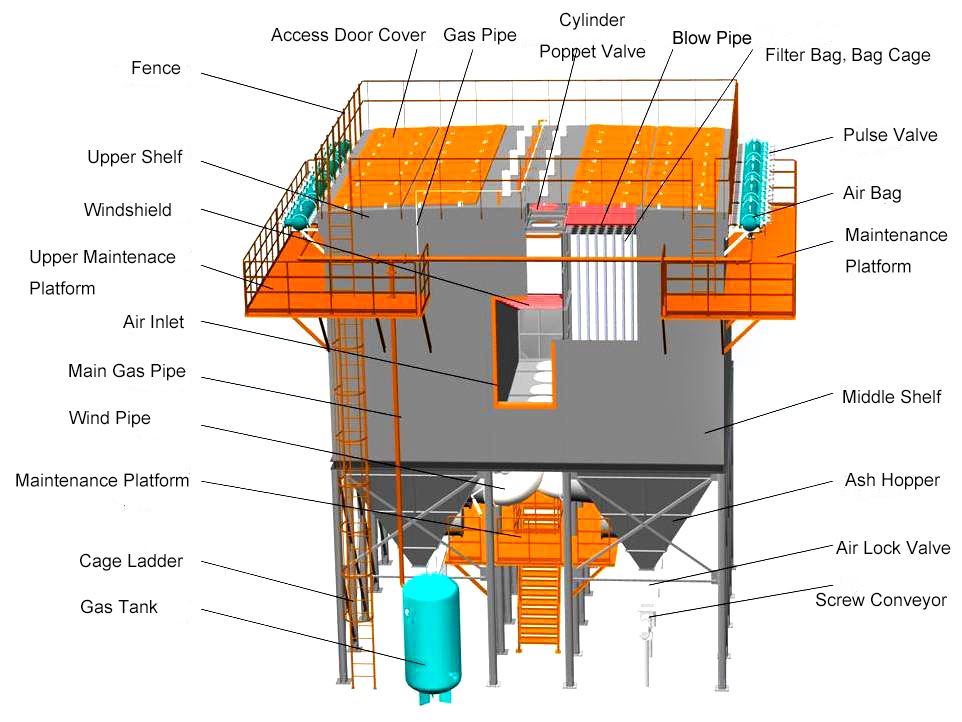 Dust collector structure.jpg