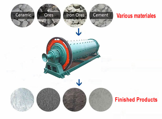 grinding ball mill manufacturer.jpg